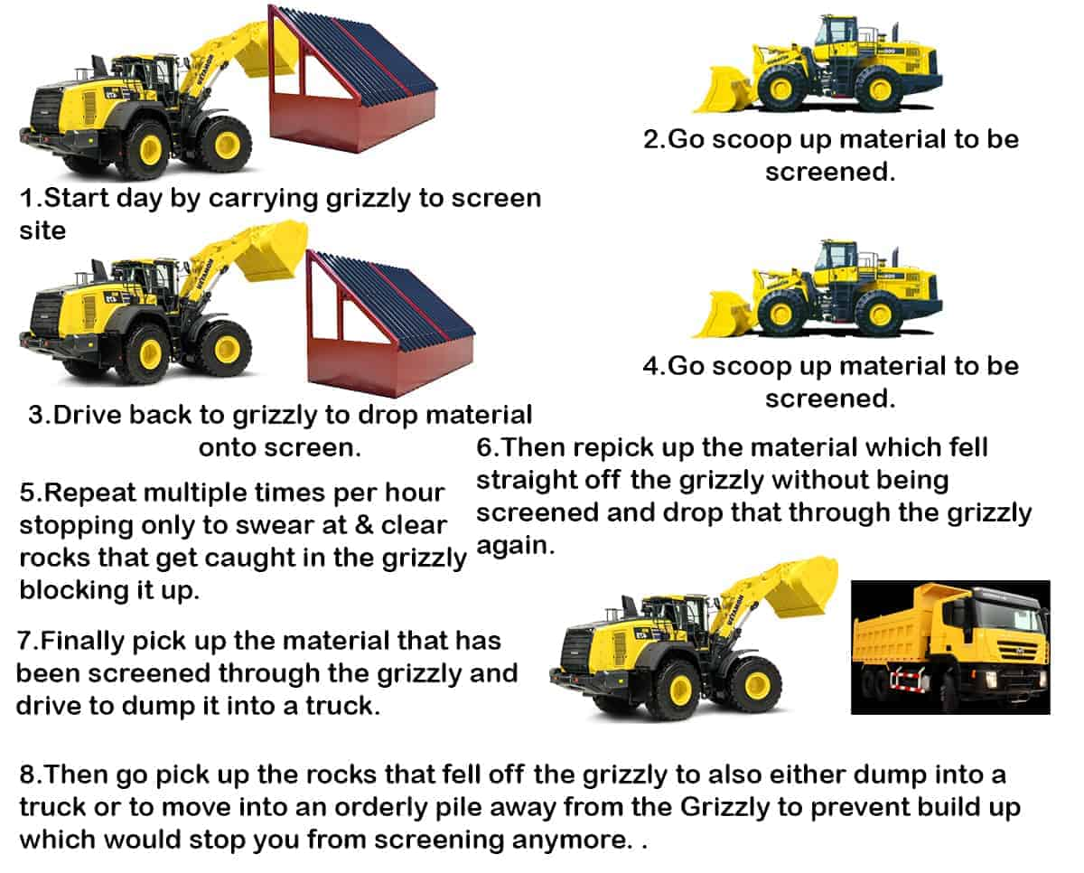 grizzly screen
